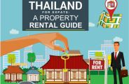 Expats-A-Property-Rental-Guide