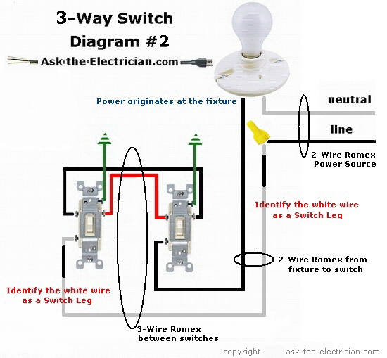 electric 3 way switches wiring diagram