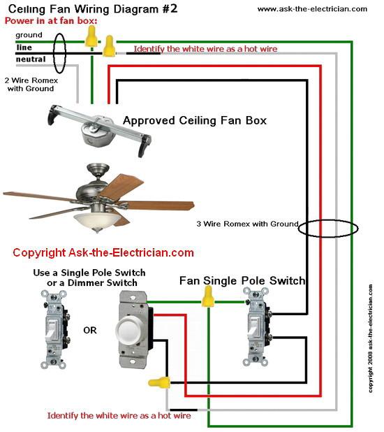 Ceiling Fan Wiring Diagram #2