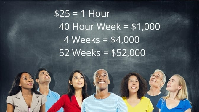 Price By The Hour or Job for House Cleaning? \u003e Ask a House Cleaner