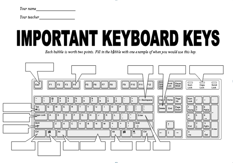 6 Ways to Make Classroom Typing Fun Ask a Tech Teacher