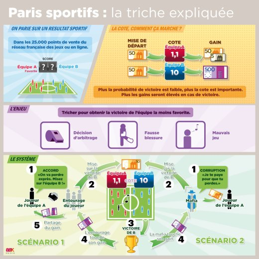 Paris-Sportif-BIG