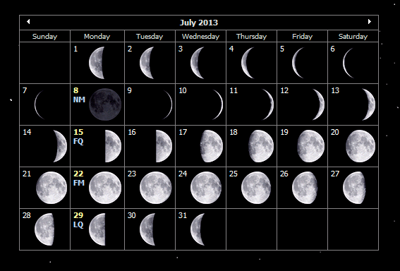 July Moon Phases