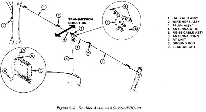 sick dt50 laser wiring diagrams