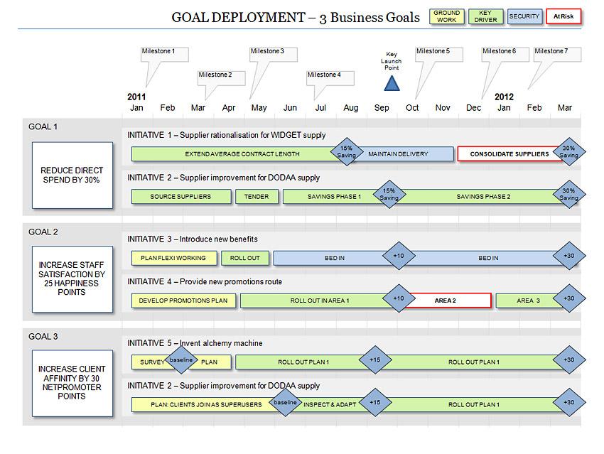 """Artikel Akuntansi Terbaru 2013 Sarjanaku """"aplikasi Akuntansi Sektor Publikquot; Proposal Kompasiana"""