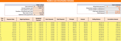 Loan Amortization Schedule: How to Calculate Accurate Payments