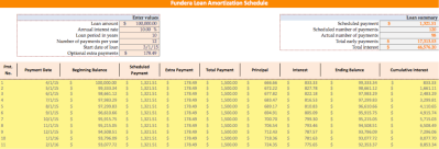 debt amortization table | Brokeasshome.com