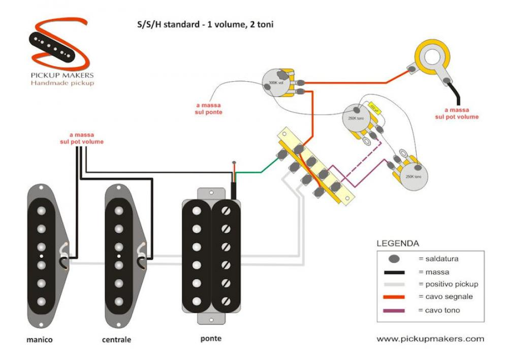 Wiring Diagram For Hss Stratocaster Rothstein guitars serious tone