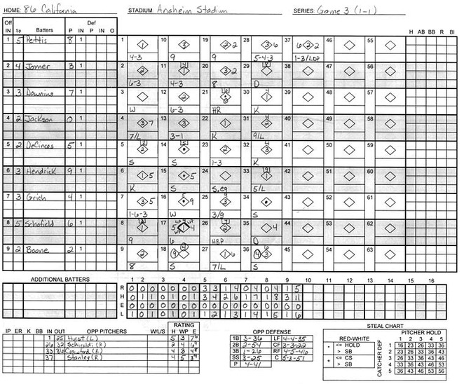 Scorecard Gallery - Baseball - Alex Reisner - baseball score sheet