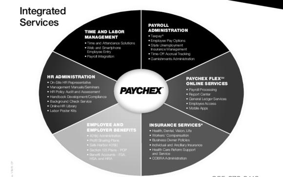 Paychex Services by Paychex, Inc in Buffalo, NY - Alignable