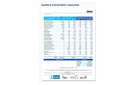 Sample Statement Analysis by Vermasio Business Solutions in