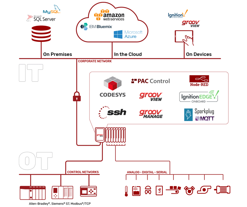 opto 22 wiring diagram