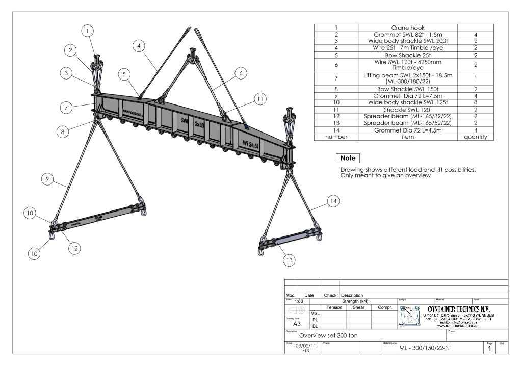 crane two blocking diagram
