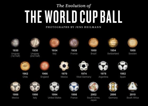 Evolution Balls World Cup