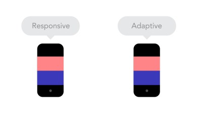 responsivo-adaptativo-gifs