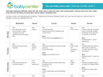 You and baby weekly meal planners - BabyCenter - weekly food chart template