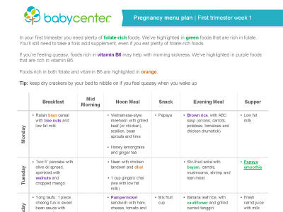 Pregnancy meal planners trimester by trimester - BabyCenter