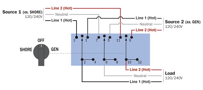 Blue Sea 9010 Ac Wiring Diagram Electronic Schematics collections