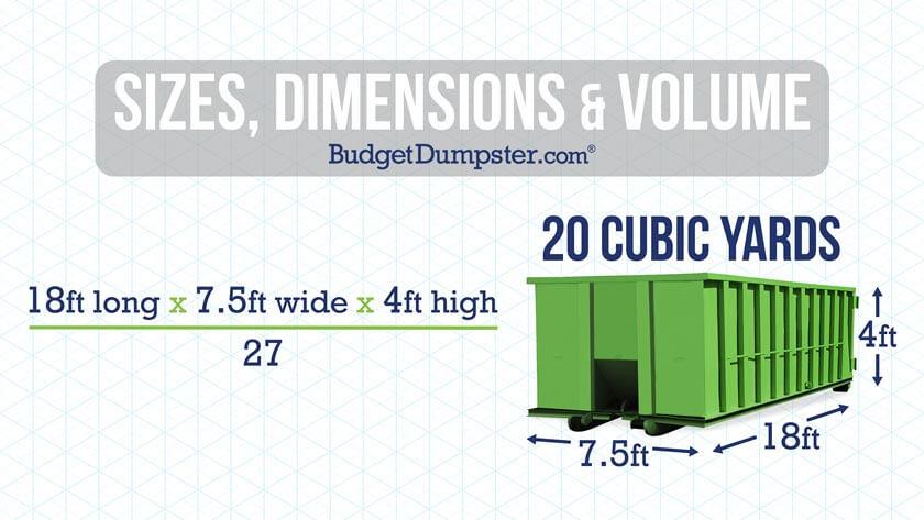 Dumpster Weight Calculators for Demolition Debris Budget Dumpster