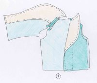 How to sew and apply a shawl collar  Learning Sewing ...