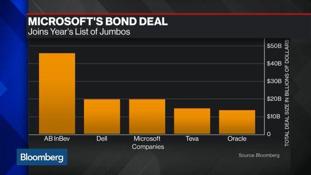 Microsoft Sells $1975 Billion of Bonds in Its Biggest Ever Sale