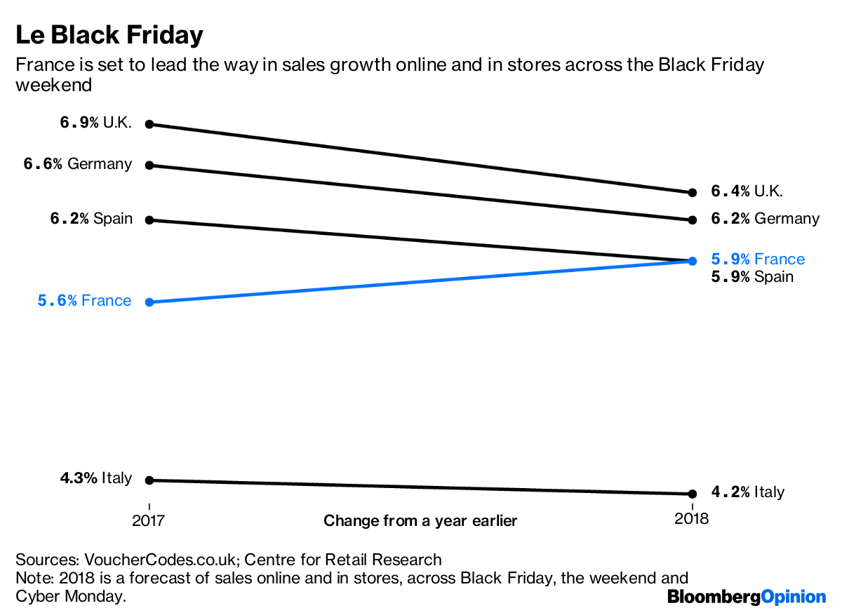 Blackfriday Germany Black Friday Has Been A Disaster For Britain Bloomberg