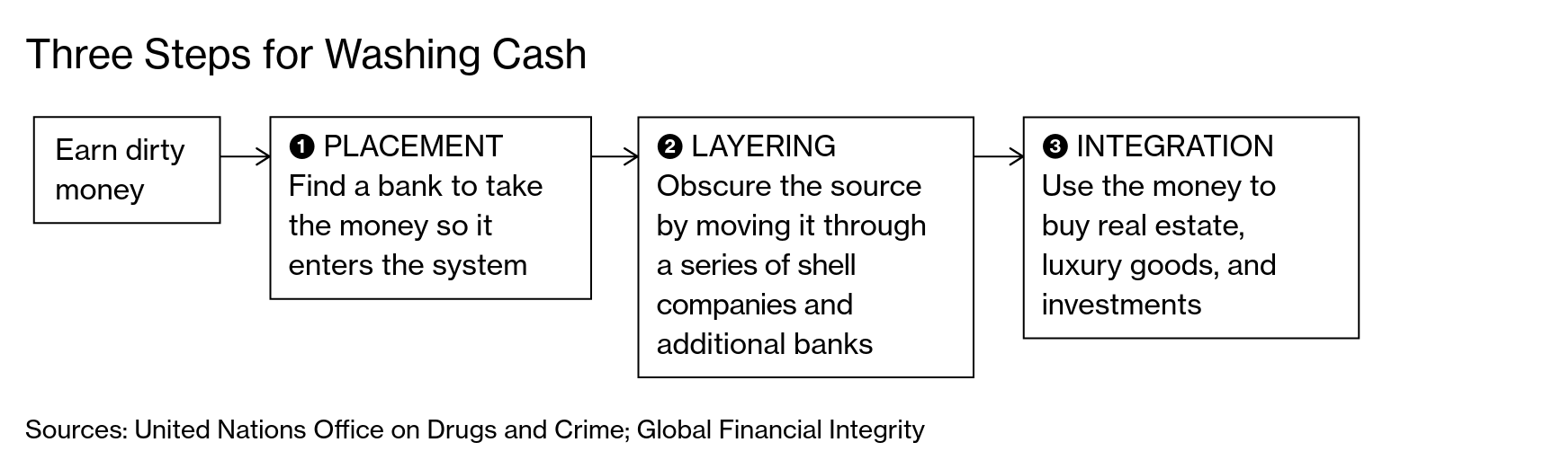 Cash Pool Commerzbank Huge Pools Of Dirty Money Are Europe S Worst Kept Banking Secret