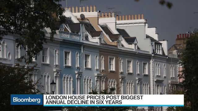 London Luxury Home Values Lost Ground to Cheap Districts Chart