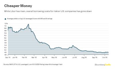 Surging Junk-Loan Sales Take the Edge Off Libor Gloom - Bloomberg