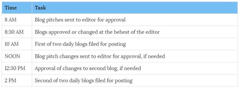 Freelance Proposal Template Printable Sample Business Proposal Form