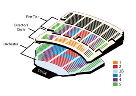 benedum theater seating chart - Gosutalentrank