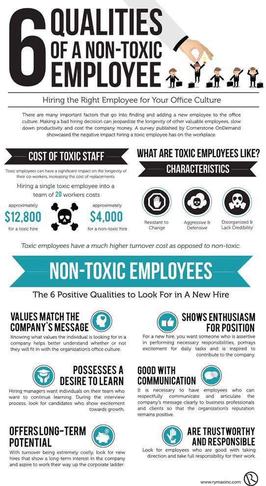 To Avoid Hiring a Toxic Employee, Look for These 6 Qualities - good worker qualities