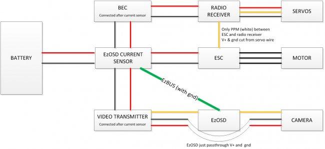 Fpv Plane Wiring Diagram Wiring Diagram