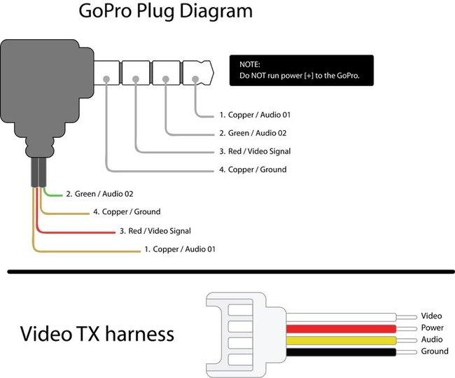 usb wiring diagram for gopro