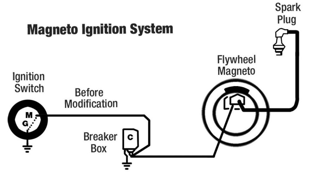 car ignition system diagram