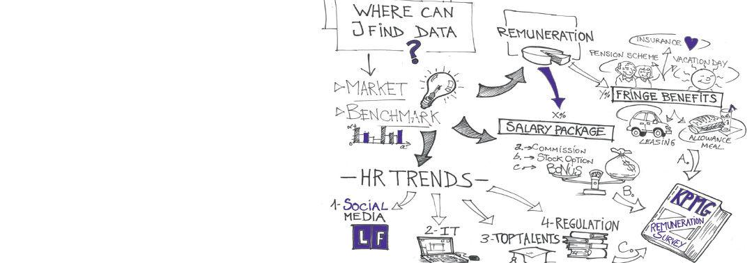 HR Strategy and Processes KPMG LU