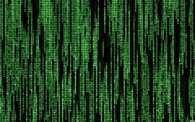 Building a Development Matrix   Lullabot