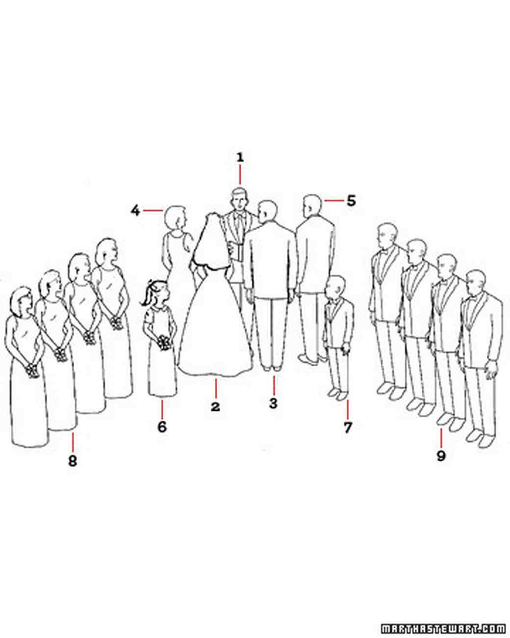 diagram of wedding party