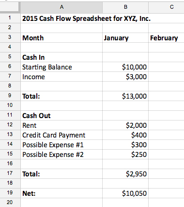 How to Calculate Business Cash Flow - NerdWallet
