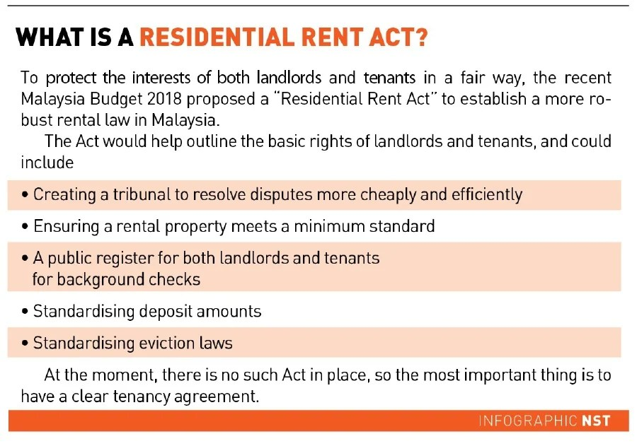 Guide to tenancy agreements in Malaysia New Straits Times