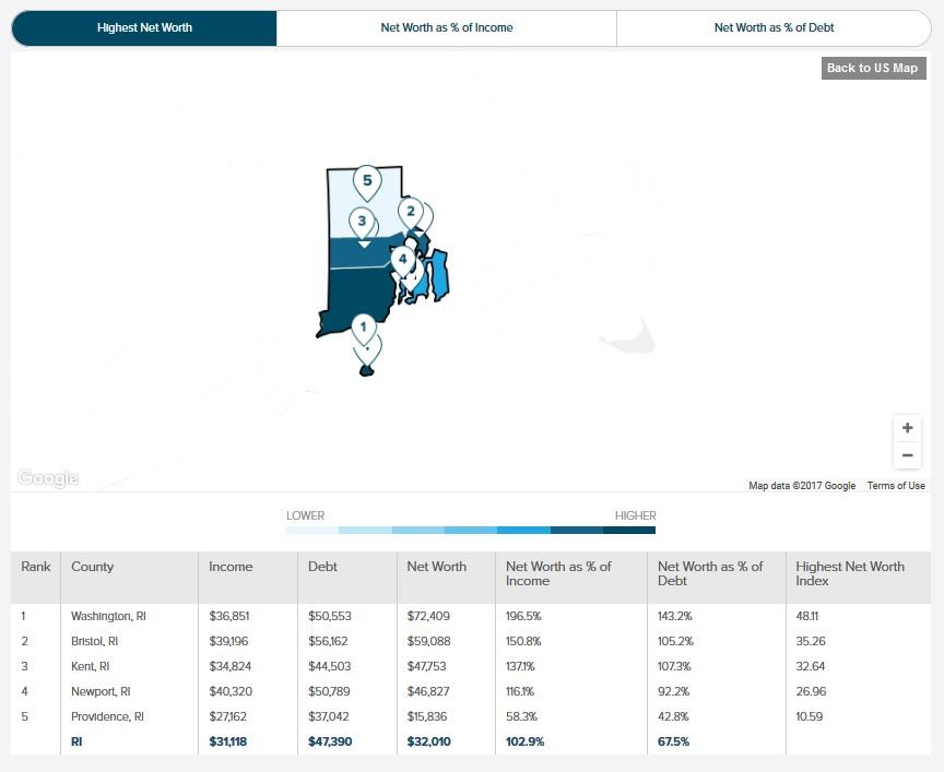 RI ranks last in NE for net worth - Providence Business News