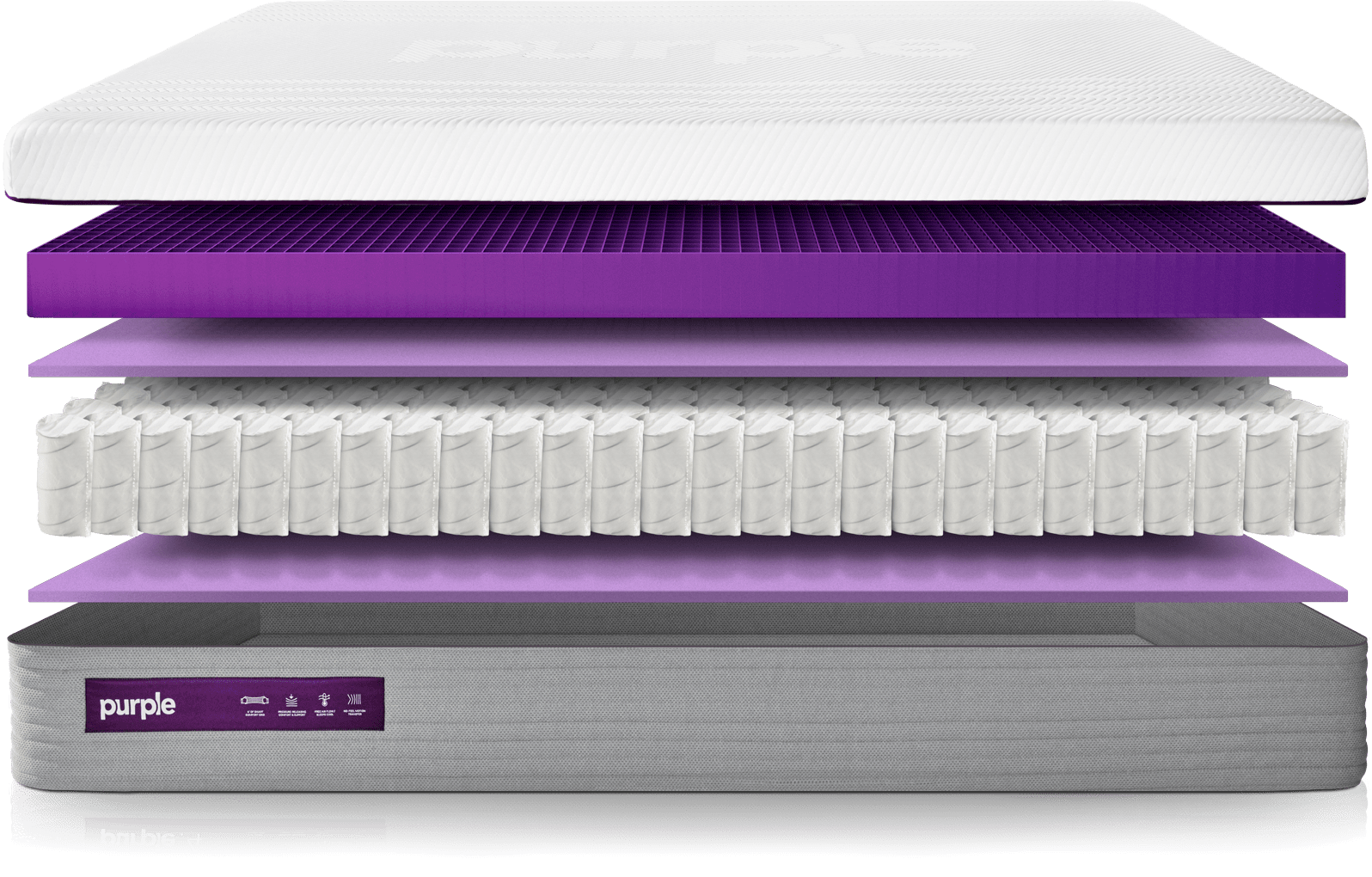 Purple Mattress Review Shop Mattresses Best Mattress Of 2019 Purple