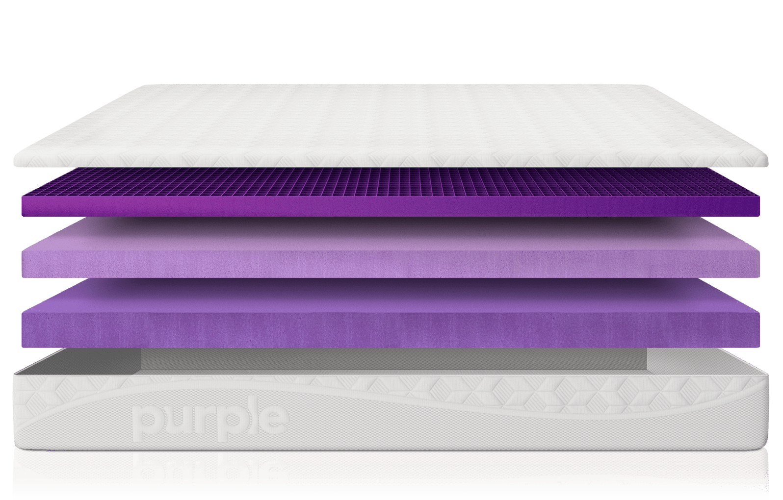 Best Traditional Mattress Shop Mattresses Best Mattress Of 2019 Purple