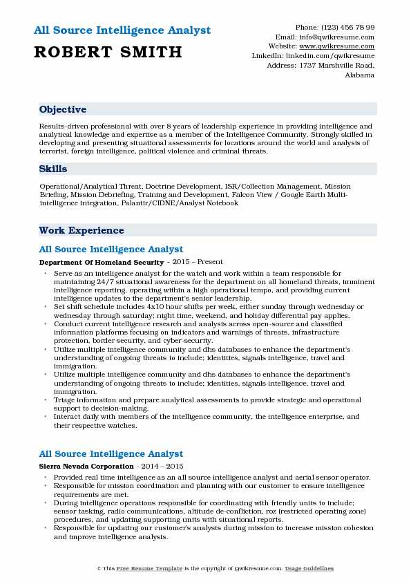 All Source Intelligence Analyst Resume Samples QwikResume