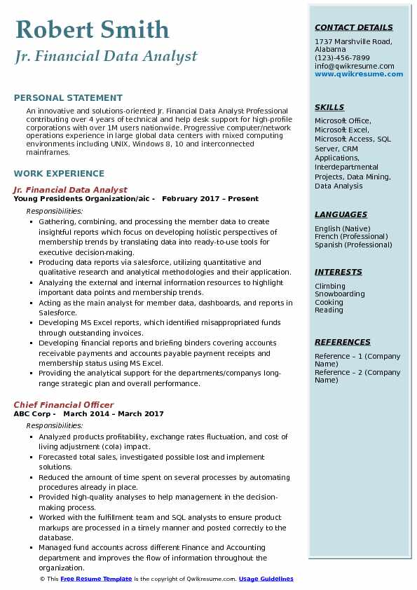 Financial Data Analyst Resume Samples QwikResume
