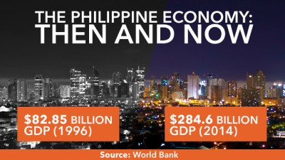 What will the Philippines gain from hosting APEC 2015?