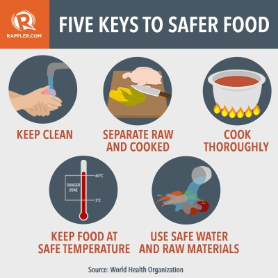 Preventing food contamination: 5 ways to ensure food safety