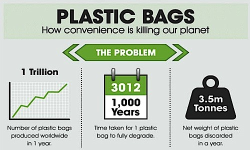 Eu Moves To Ban Most Plastics By 2020 Ecowatch