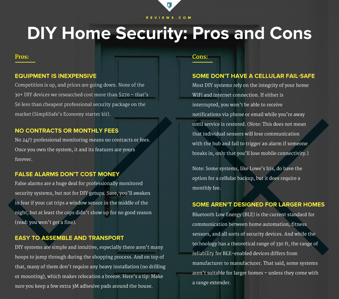 Diy Home Security Devices Best Diy Home Security Systems Of 2016 Reviews