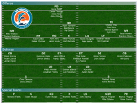 Dolphins depth chart 2013: Projecting Miami's 53-man ...